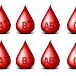 Dieta pagal kraujo grupę: ką turėtų žinoti kiekvienos kraujo grupės atstovai?