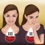 Seksualinis suderinamumas pagal kraujo grupę